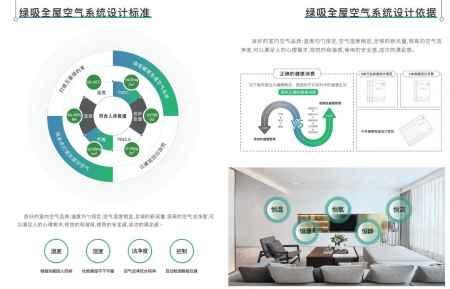 绿吸全屋空气系统