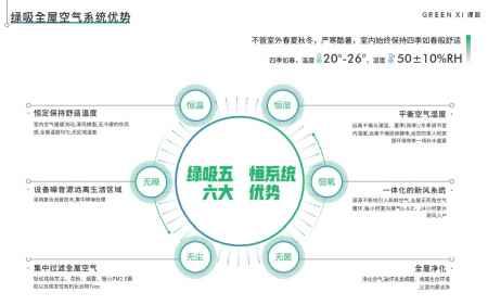浙江五恒系统安装生产厂家